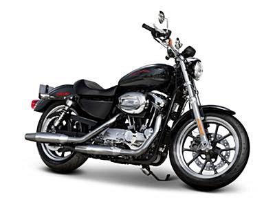 Used 2014 Harley-Davidson® Sportster® 883 Superlow™